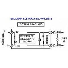 Relé de Estado Sólido Monofásico  75A/4a32Vcc  Itest - 2475DZ