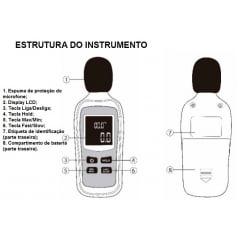 Mini Decibelímetro - Tipo 2 - Hikari - HDB-911