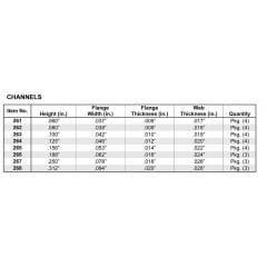 Perfil Channel