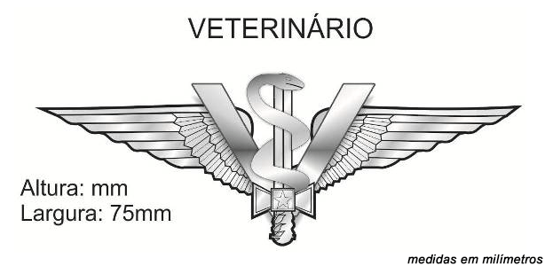 Brevê de Veterinária da Aeronáutica