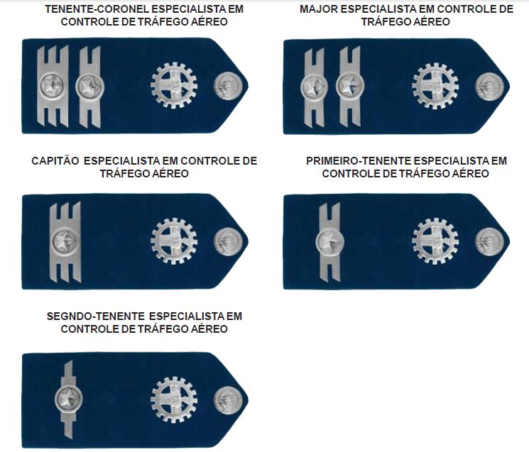 Platinas - ESPECIALISTA EM CONTROLE DE TRÁFEGO AÉREO (PAR)