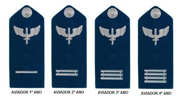 Platinas da AFA - Aviador (PAR)